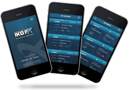 ikofx mobile apps